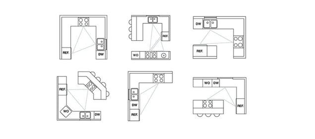 C7-B01-Renovating-kitchen_triangle-635x326
